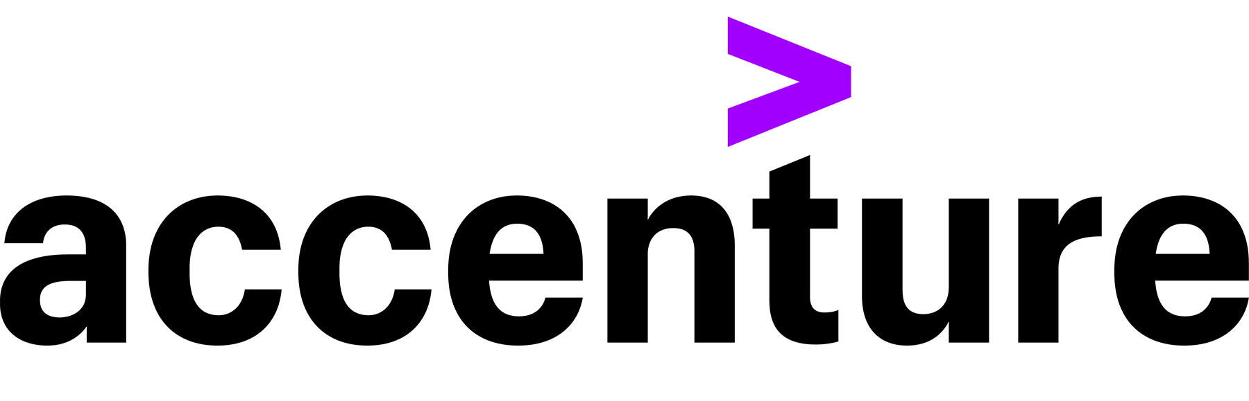 i.s.s of accenture logo